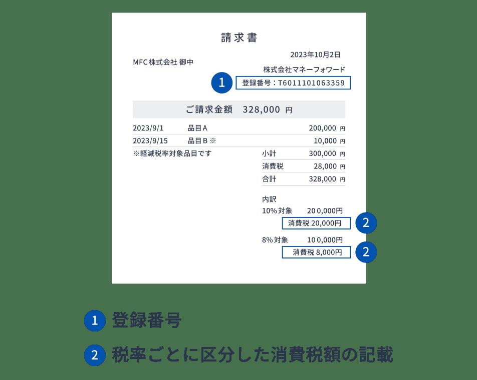 請求書に記載する項目