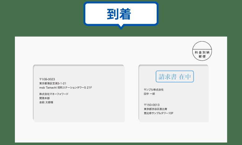 マネーフォワード クラウド請求書から郵送された請求書のサンプル