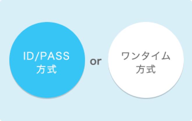 選べる収集方式(ID・パスワード方式 / ワンタイムURL方式)