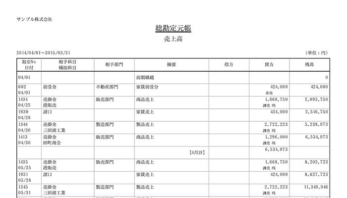 総勘定元帳のサンプル