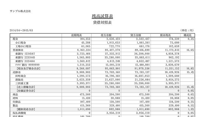 残高試算表のサンプル