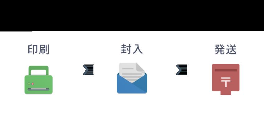 郵送作業は、ボタンひとつで代行