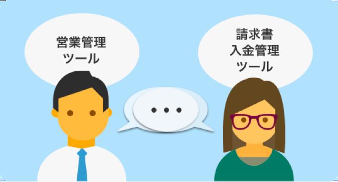 コミュニケーションコストの発生